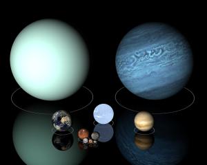 planetary comparison