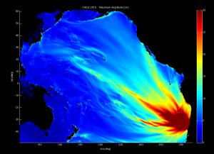 Richter scale