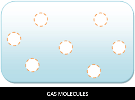 gas-molecules