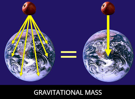 mass and gravity of planets - photo #10