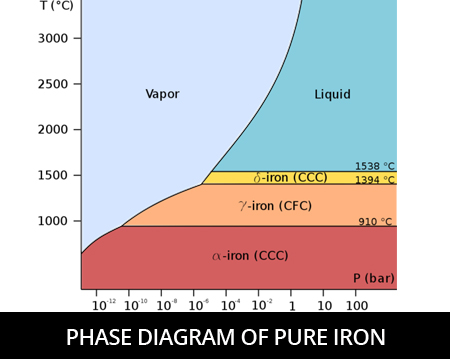 Iron Facts Cool Kid Facts