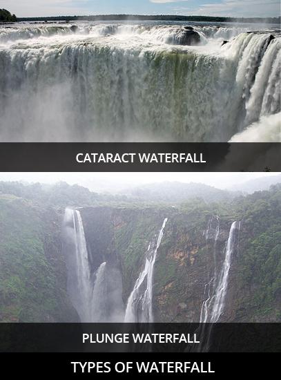 Waterfalls Cool Kid Facts