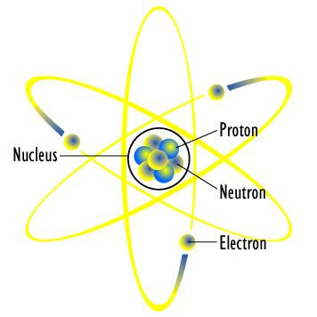 atom-diagram