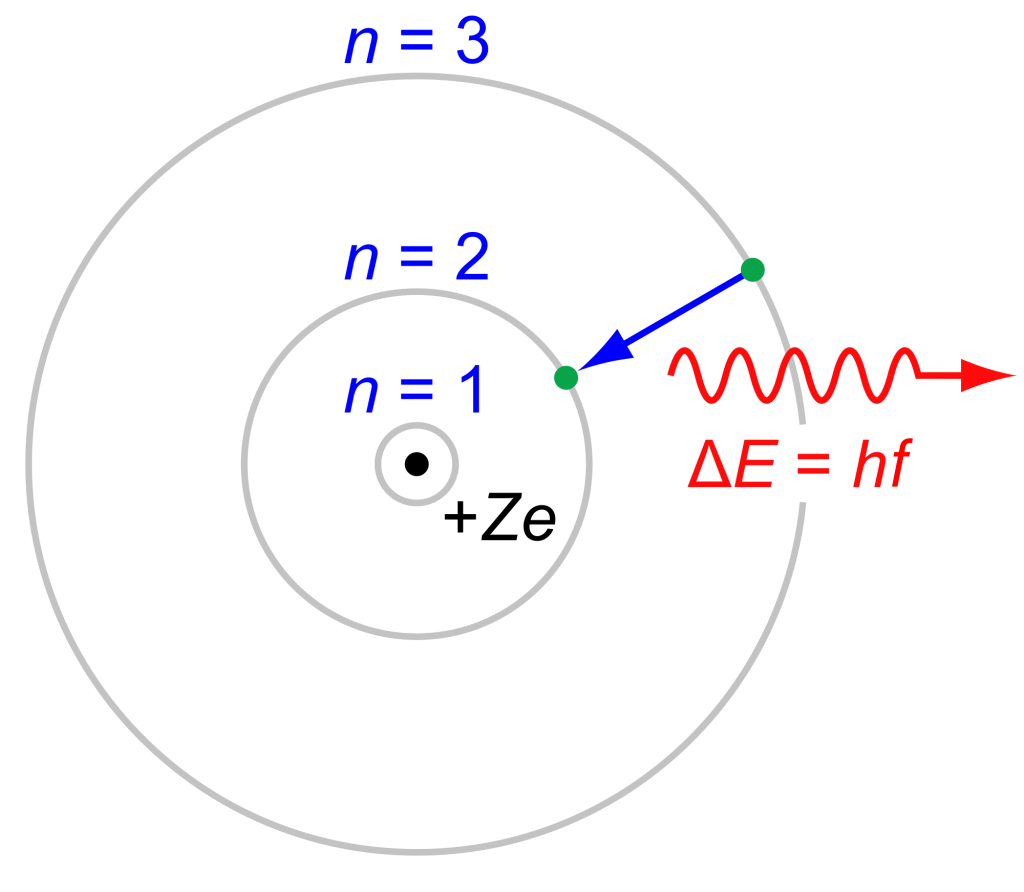bohr-model-orbiting-electrons