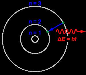 bohr-model-orbiting-electrons