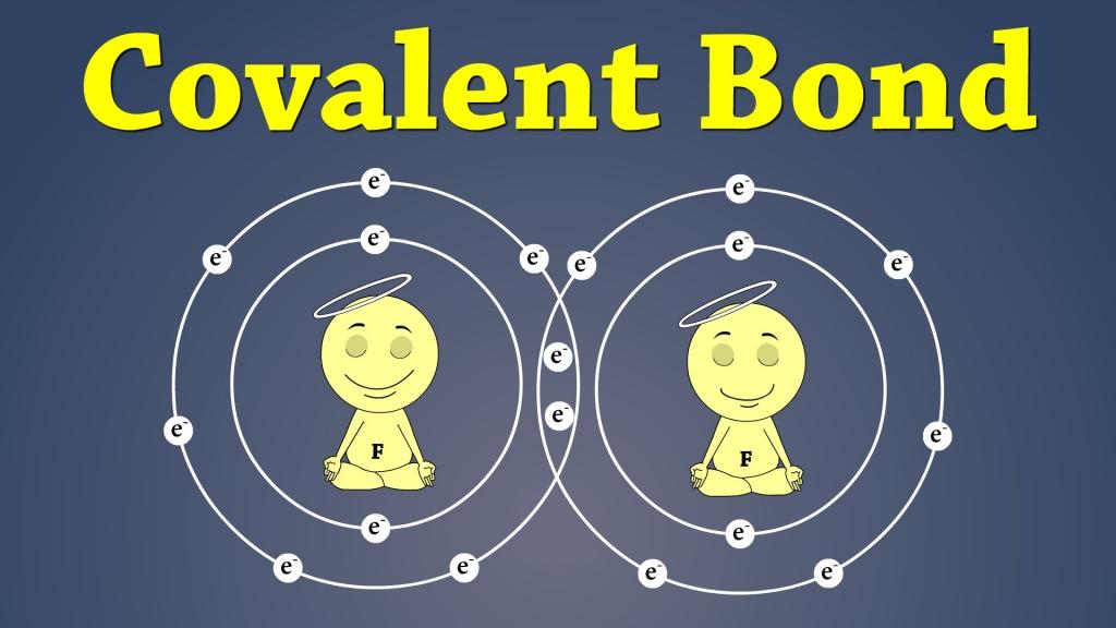 covalent-bonding