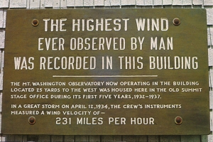 mount-washington-highest-wind
