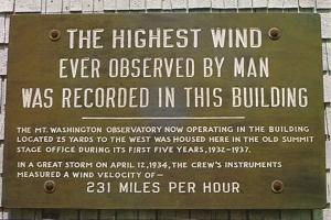 mount-washington-highest-wind