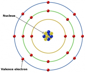 valence-electrons