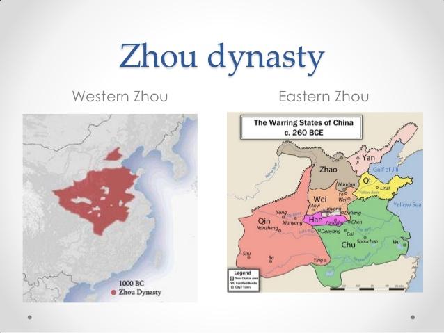 western-eastern-zhou