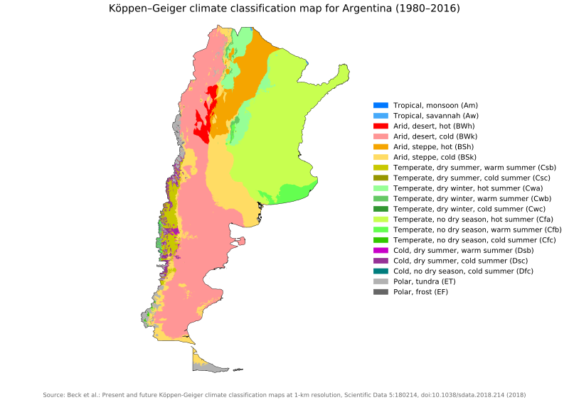 Argentina Climate