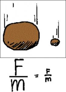 Gravitational potential energy jpg