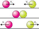 momentum-collisions