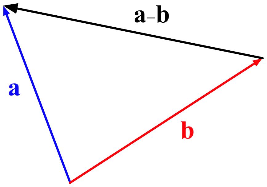 subtracting-vectors