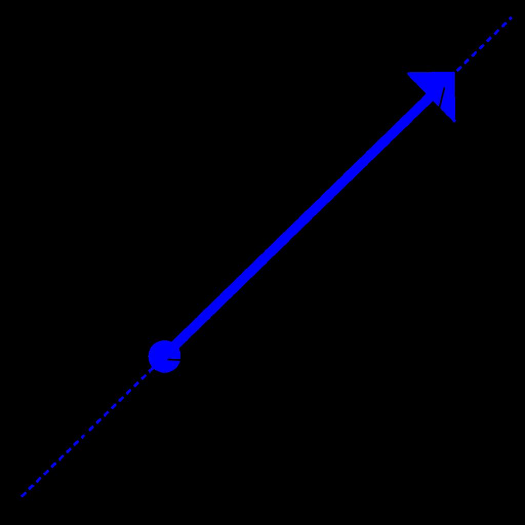 vector-magnitude-direction