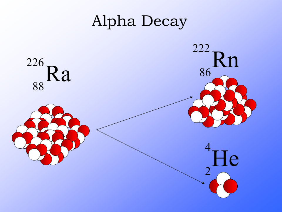 alpha-decay-facts
