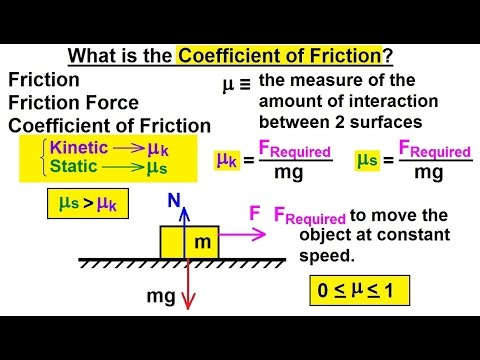 coefficient-friction