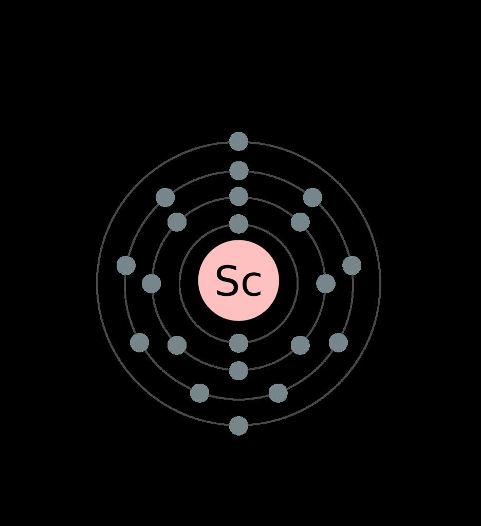 Electron shell scandium