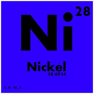 nickel periodic table