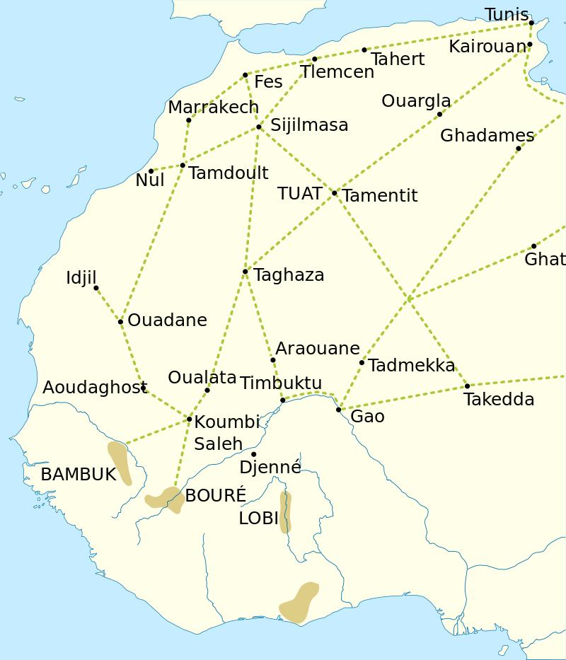 Saharan routes